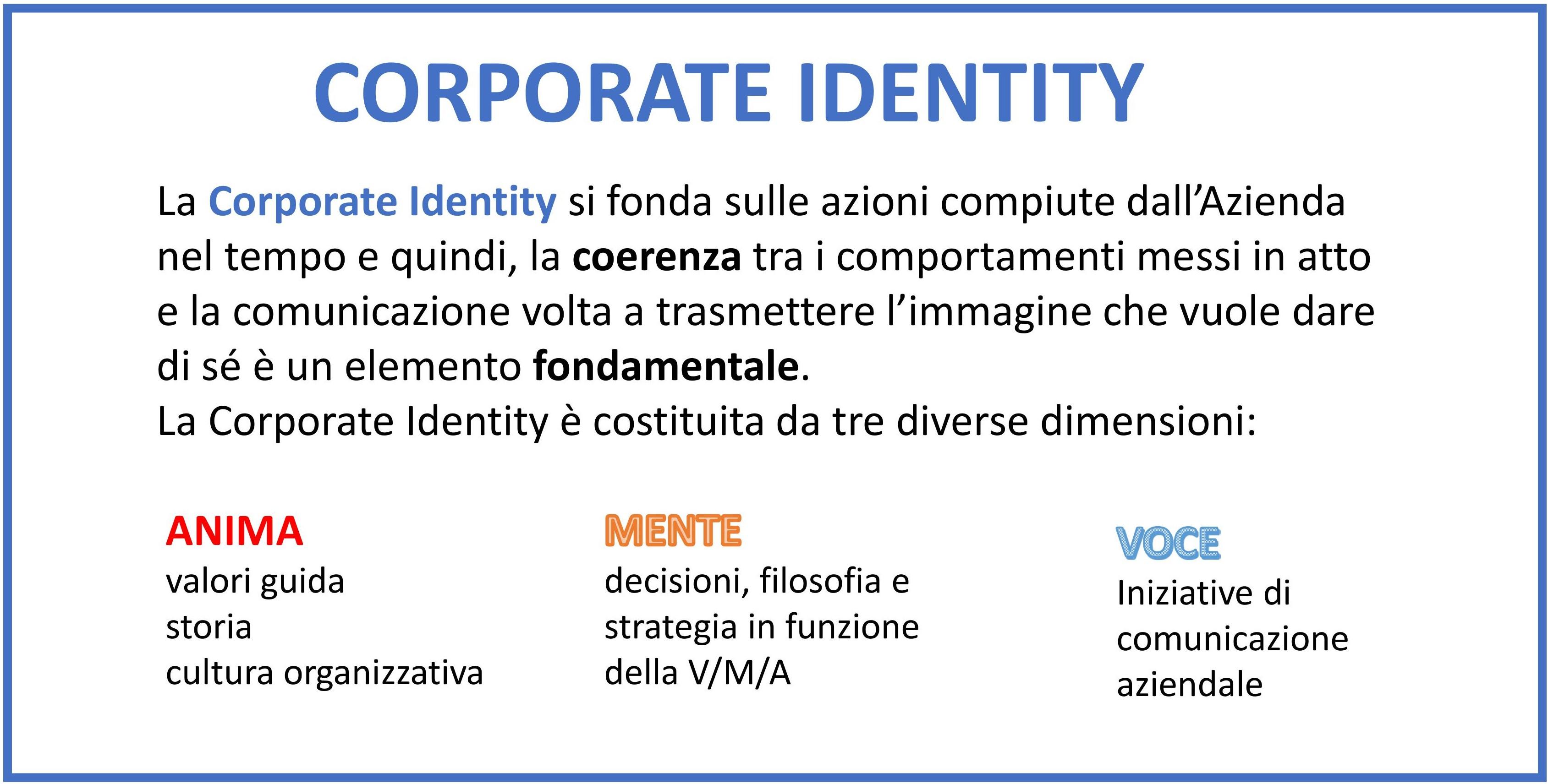 Brand & Corporate Identity:  Identità, percezione e posizionamento dell'Azienda/Marca.
